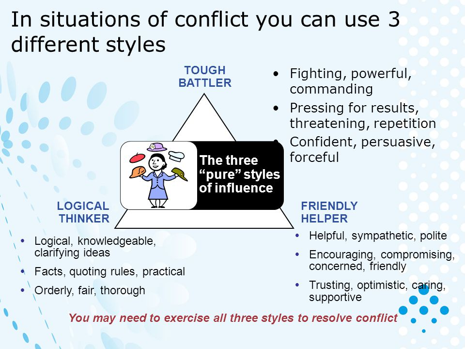 In situations of conflict you can use 3 different styles