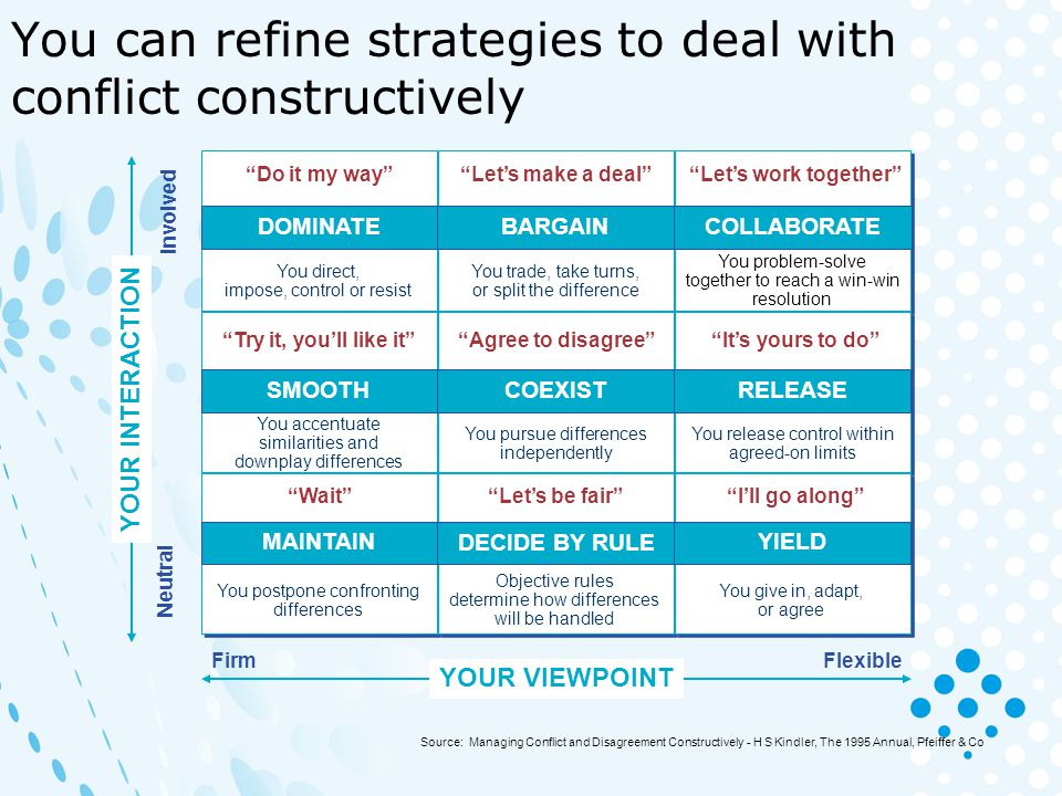 You can refine strategies to deal with conflict constructively