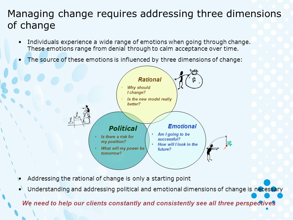 Managing change requires addressing three dimensions of change
