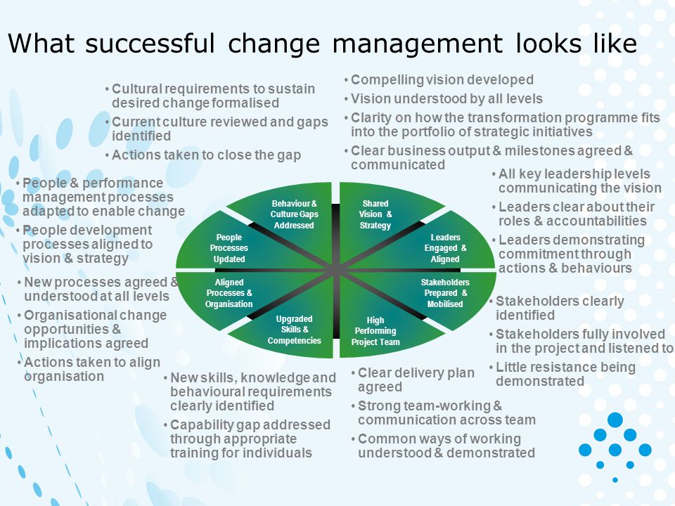 What successful change management looks like