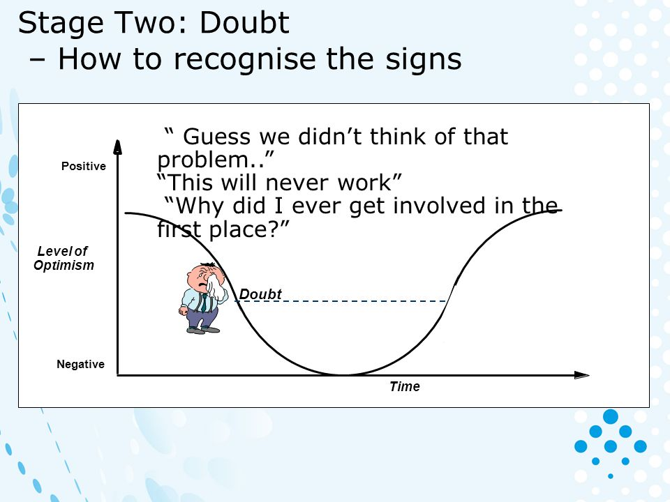 Stage Two: Doubt – How to recognise the signs