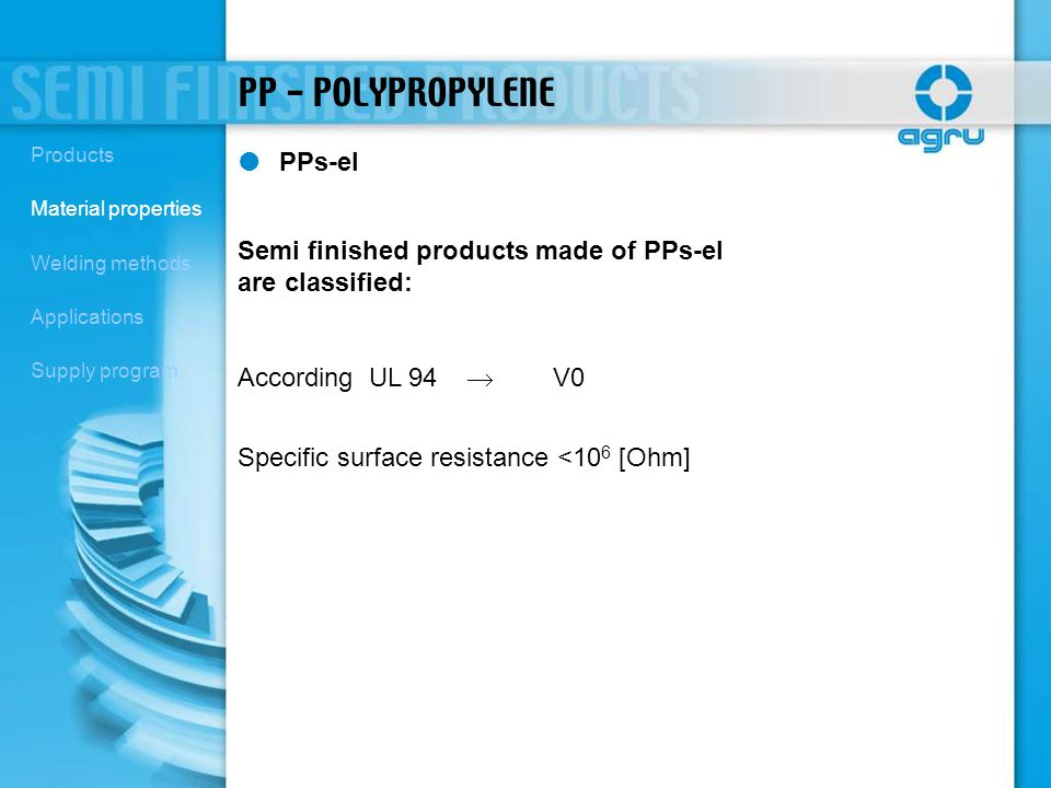 PP - POLYPROPYLENE PPs-el Semi finished products made of PPs-el