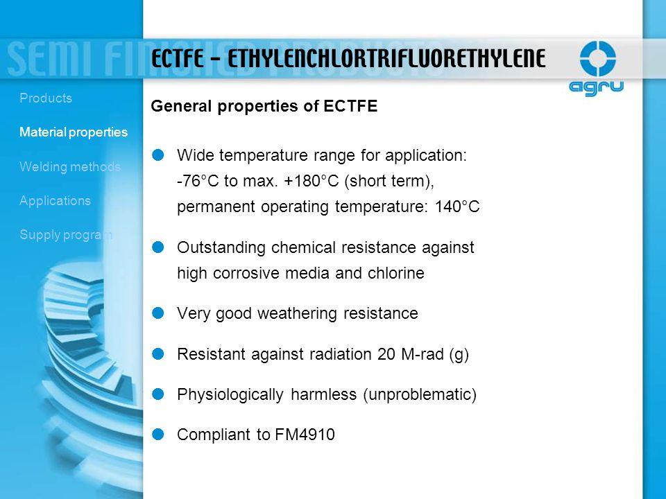 ECTFE - ETHYLENCHLORTRIFLUORETHYLENE