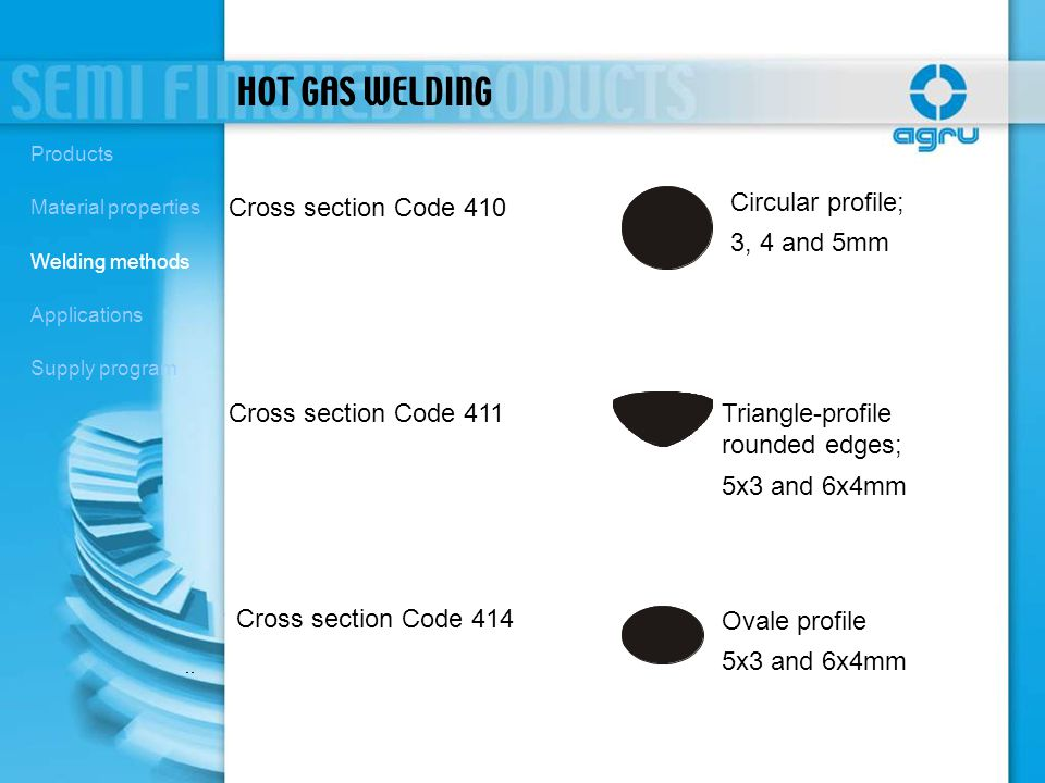 HOT GAS WELDING Cross section Code 410 Circular profile; 3, 4 and 5mm
