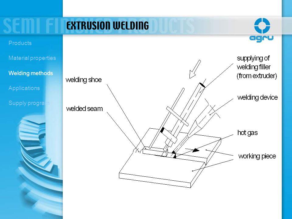 EXTRUSION WELDING Products Material properties Welding methods