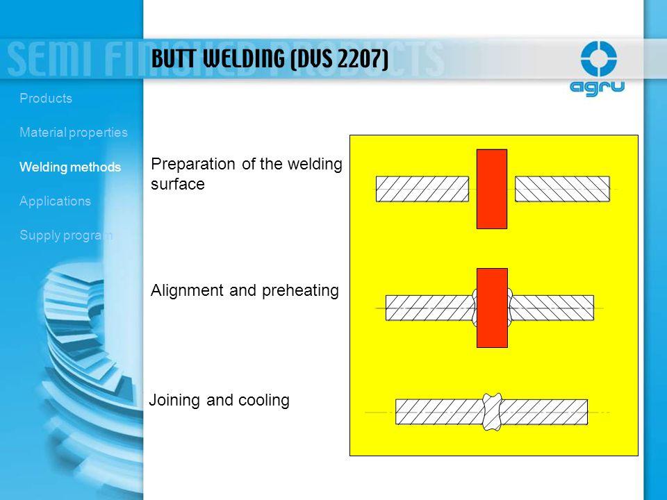 BUTT WELDING (DVS 2207) Preparation of the welding surface