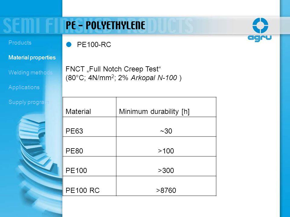 "PE - POLYETHYLENE PE100-RC FNCT ""Full Notch Creep Test"
