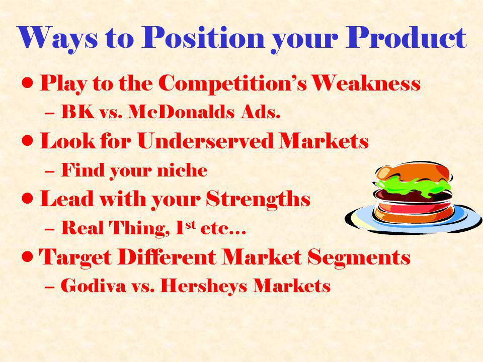 Ways to Position your Product