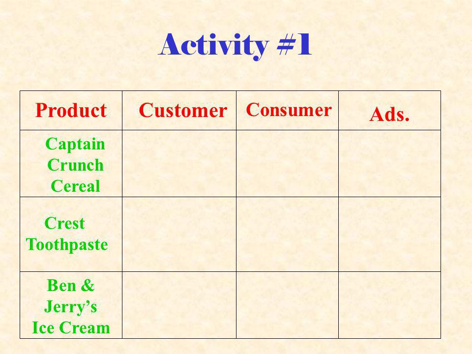 Activity #1 Product Customer Ads. Consumer Captain Crunch Cereal Crest
