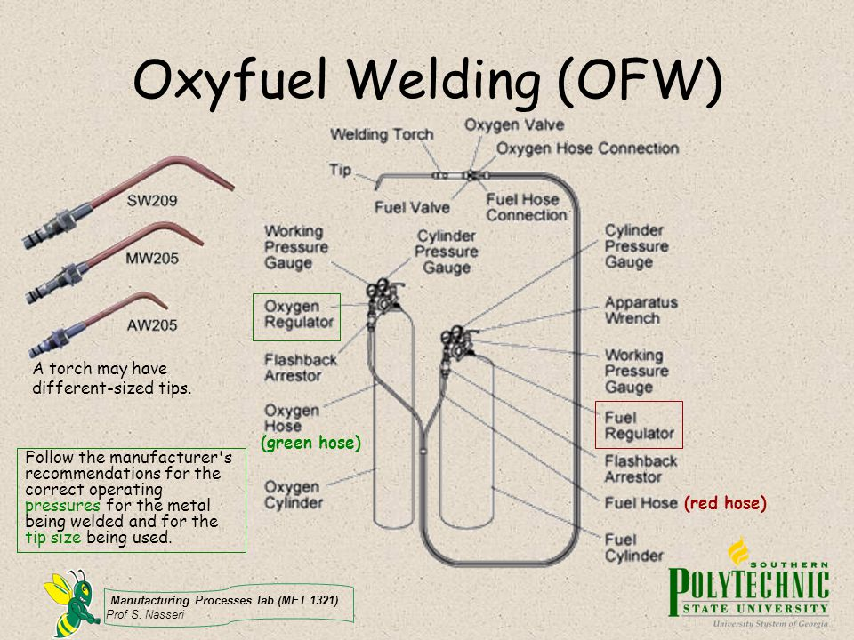 Oxyfuel Welding (OFW) A torch may have different-sized tips.