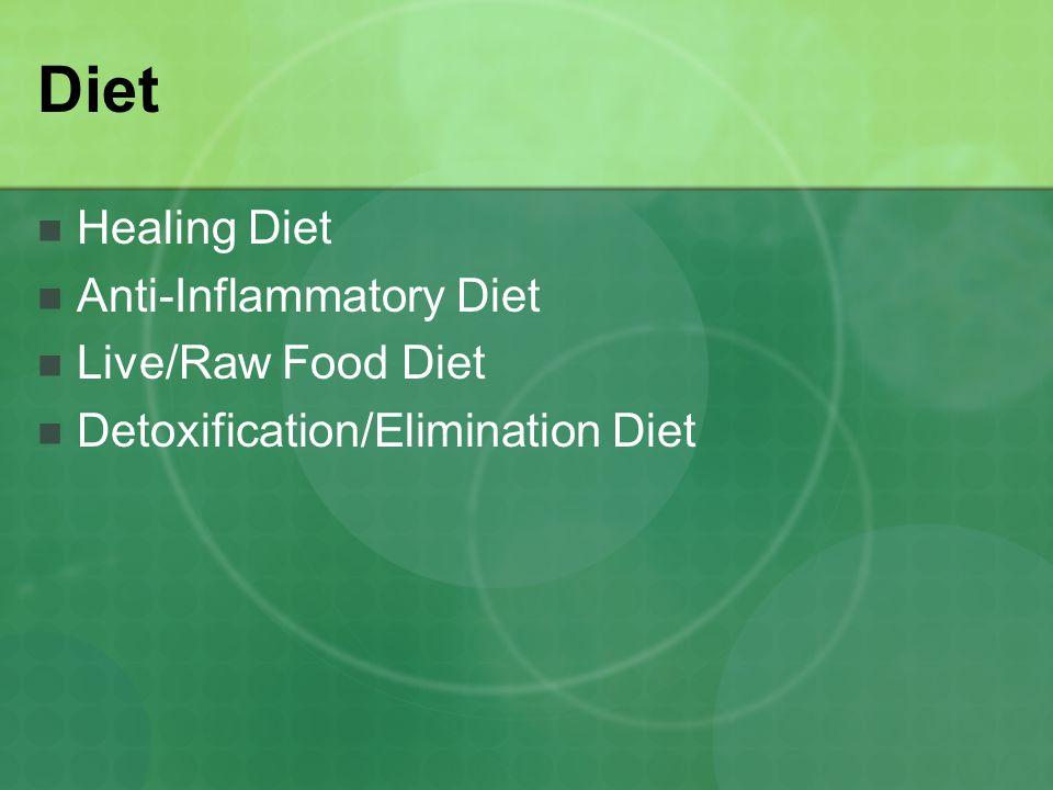 Diet Healing Diet Anti-Inflammatory Diet Live/Raw Food Diet
