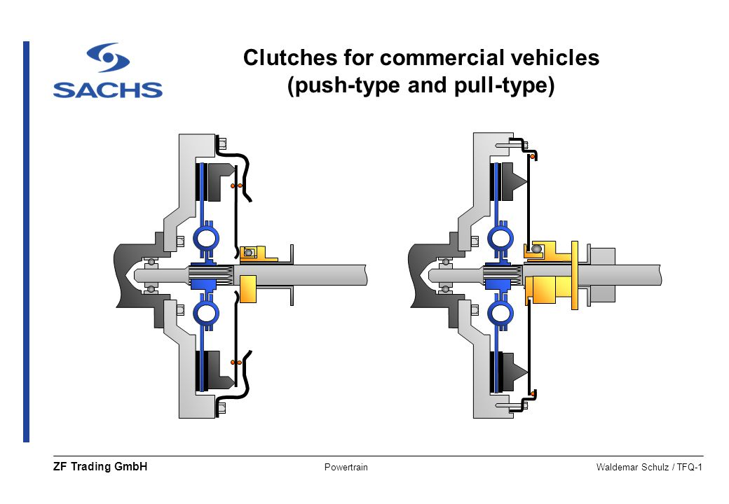 Clutches for commercial vehicles (push-type and pull-type)