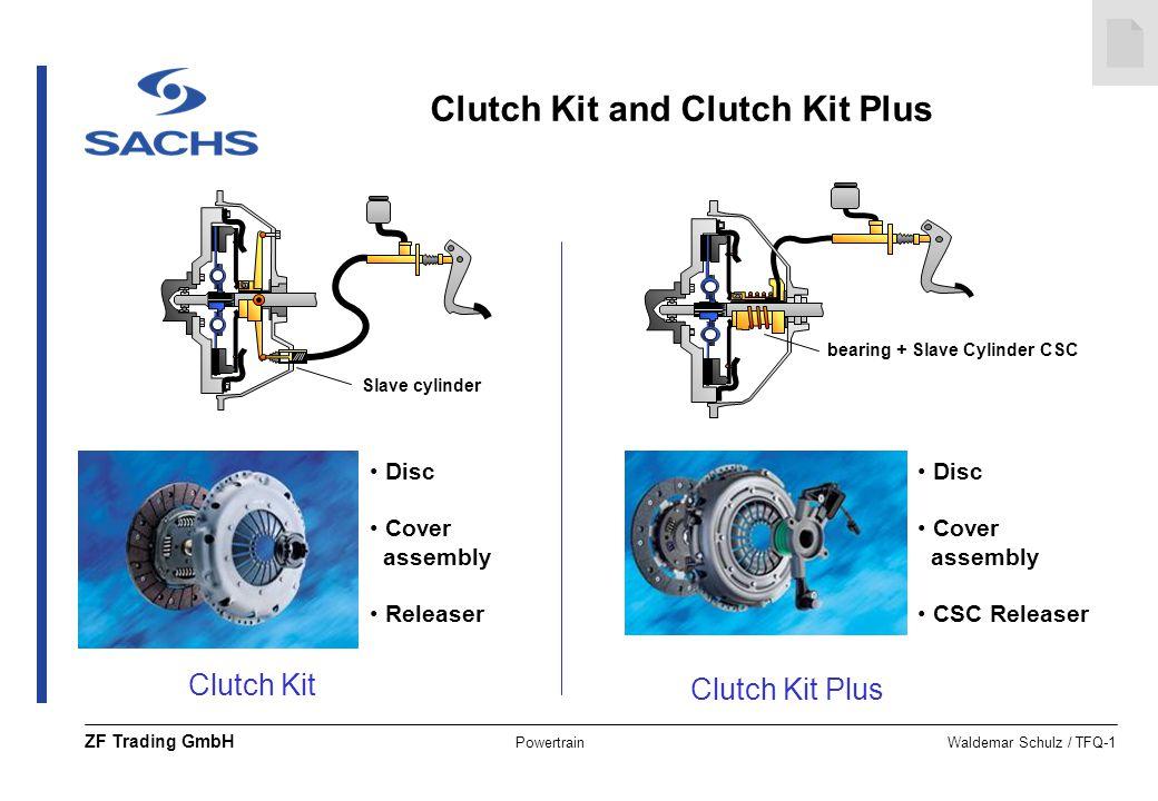 Clutch Kit and Clutch Kit Plus