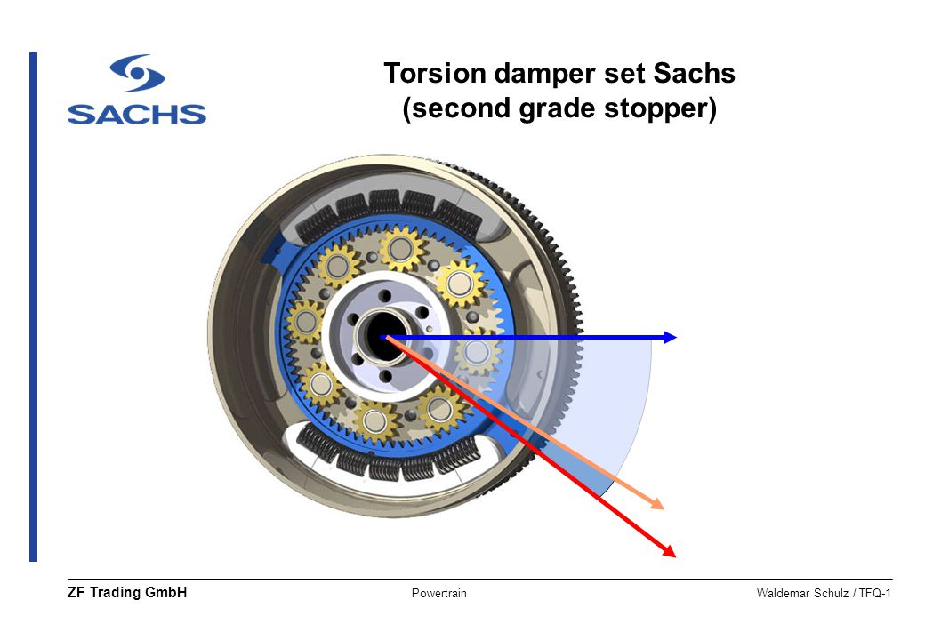Torsion damper set Sachs (second grade stopper)