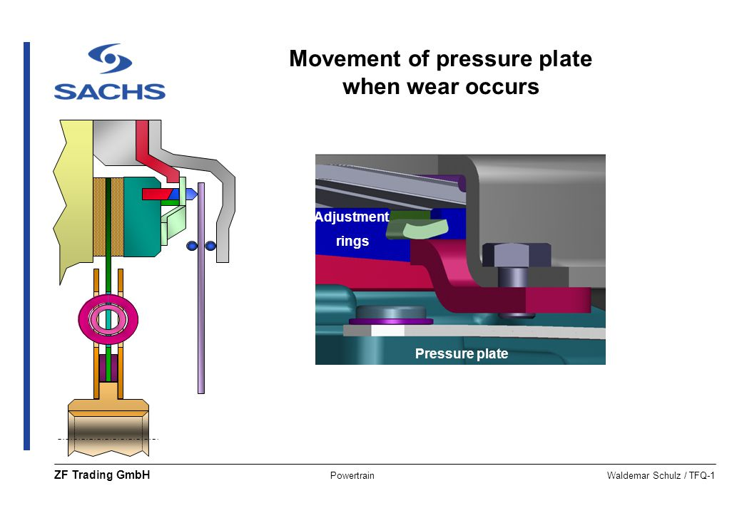 Movement of pressure plate when wear occurs