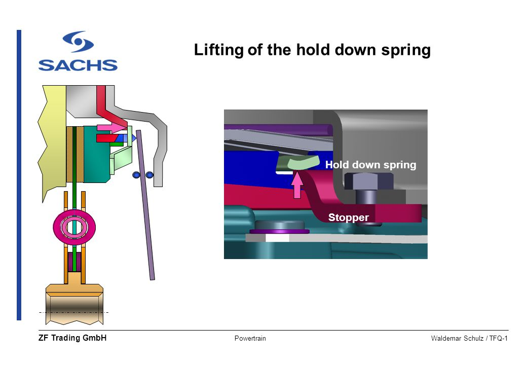 Lifting of the hold down spring