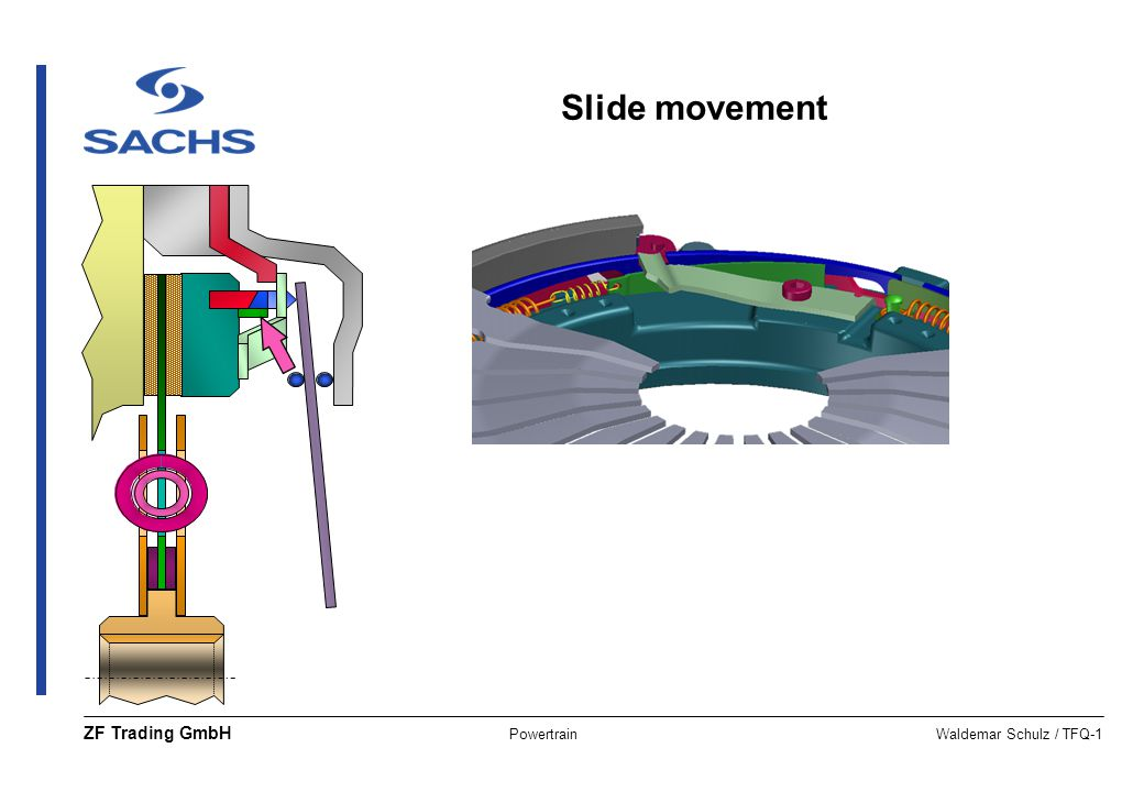 Slide movement