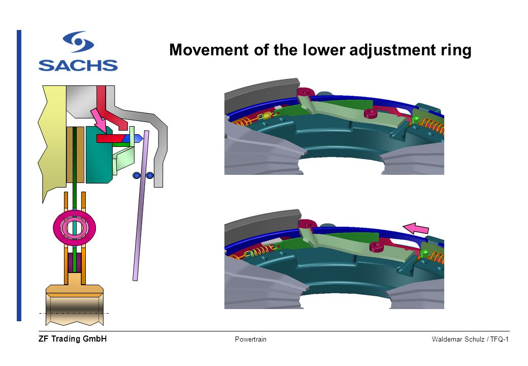 Movement of the lower adjustment ring