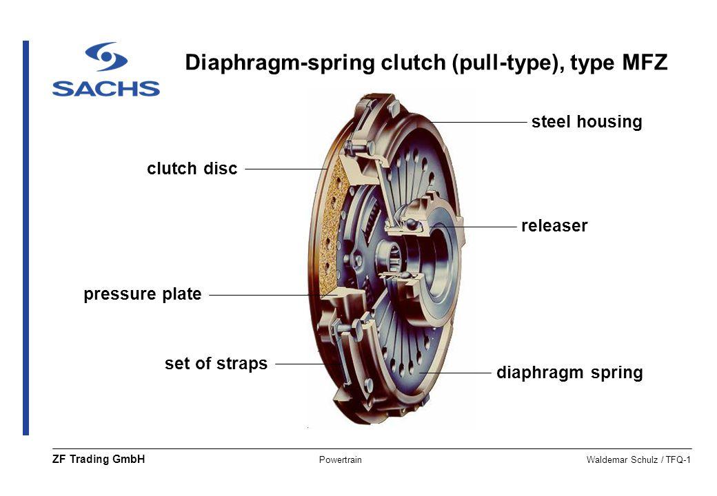 Diaphragm-spring clutch (pull-type), type MFZ