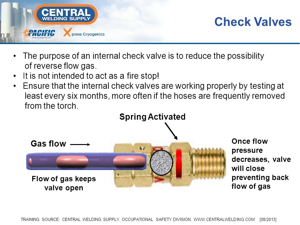 Flow of gas keeps valve open