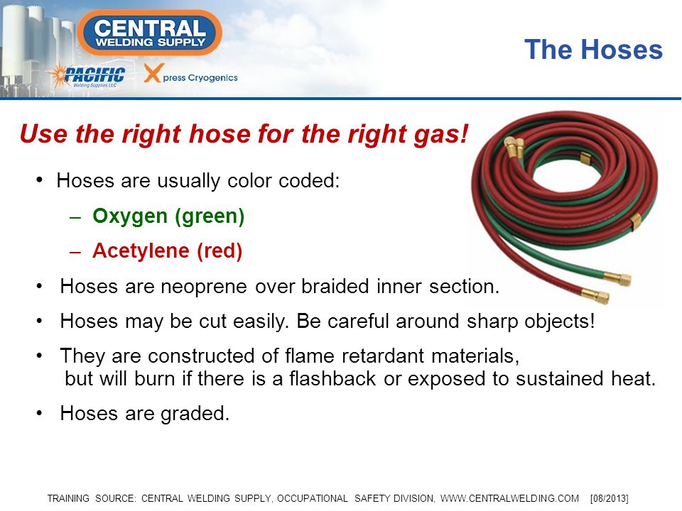 The Hoses Use the right hose for the right gas!