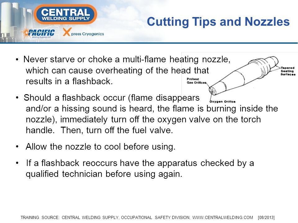 Cutting Tips and Nozzles