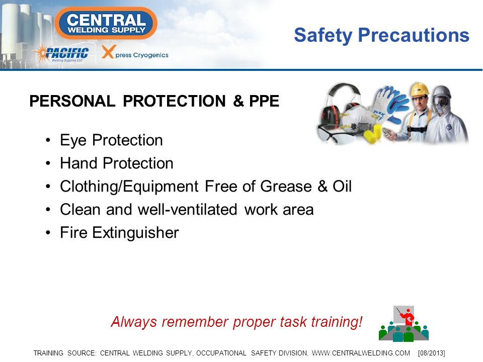 Safety Precautions PERSONAL PROTECTION & PPE Eye Protection