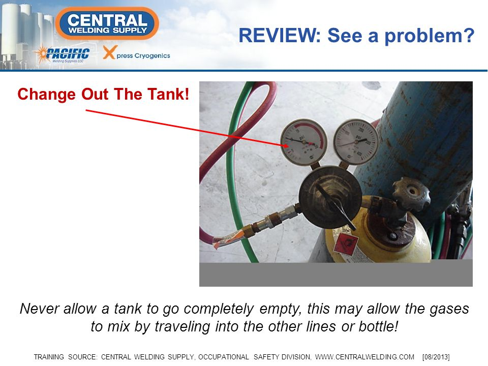 REVIEW: See a problem Change Out The Tank!