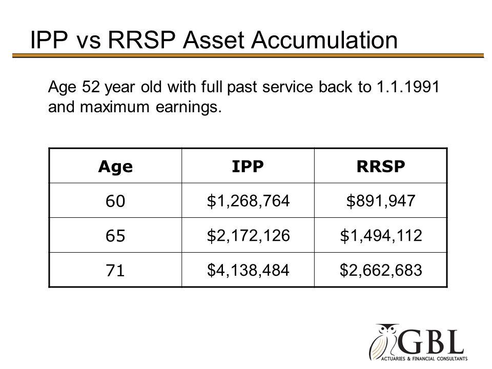 IPP vs RRSP Asset Accumulation