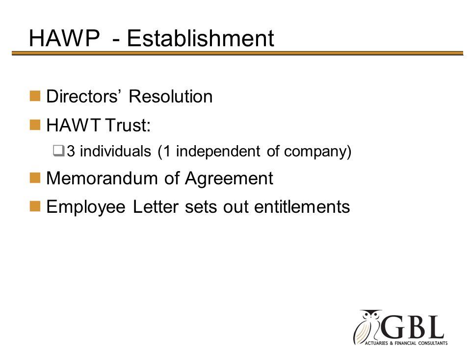 HAWP - Establishment Directors' Resolution HAWT Trust: