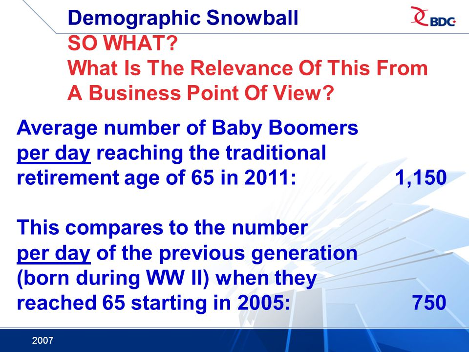 Average number of Baby Boomers per day reaching the traditional