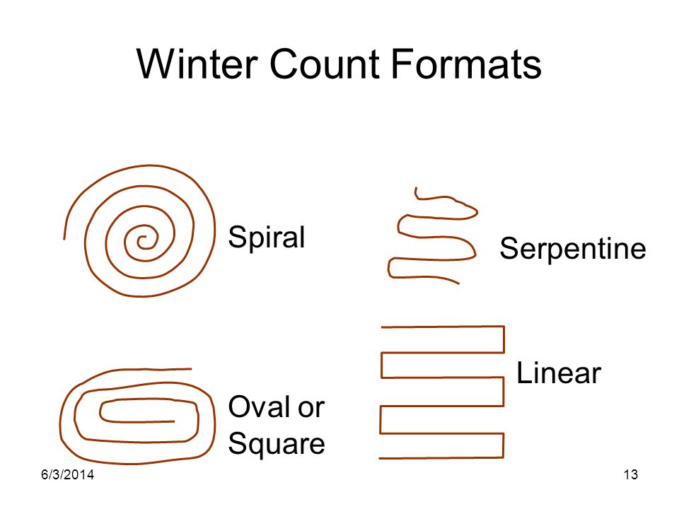 Winter Count Formats Spiral Serpentine Linear Oval or Square 4/1/2017