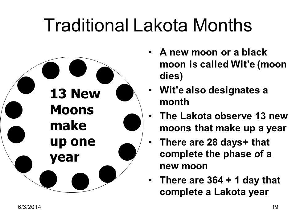 Traditional Lakota Months