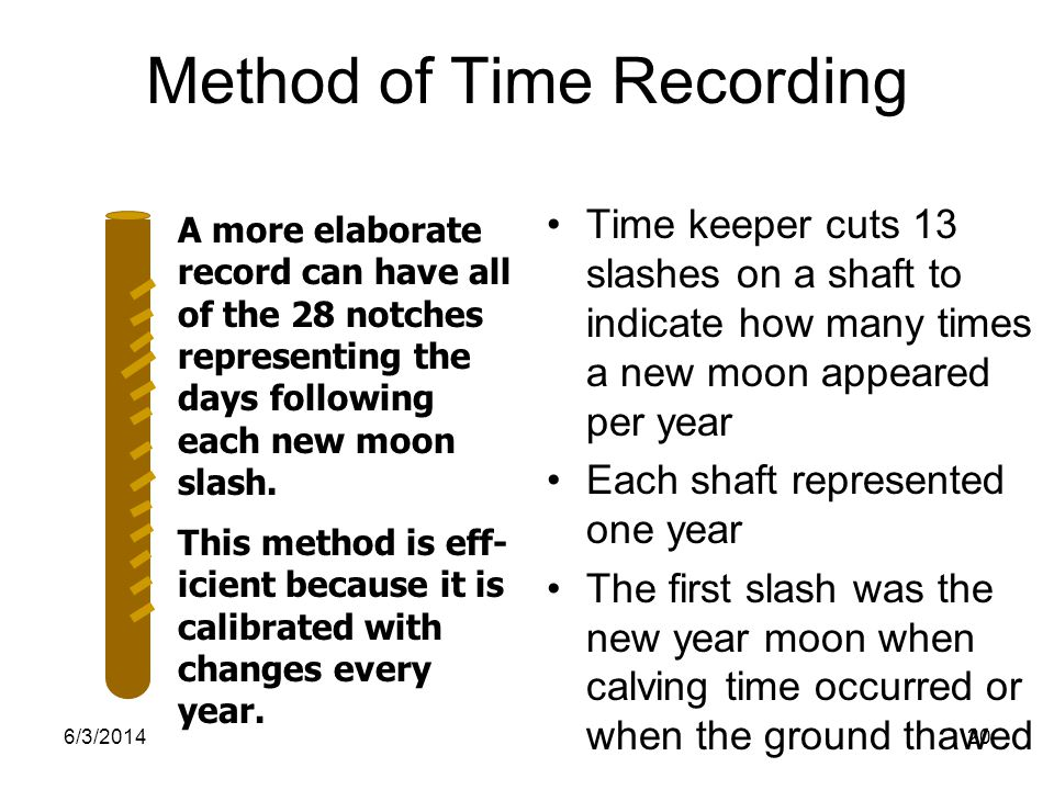 Method of Time Recording