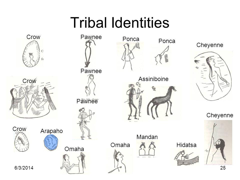 Tribal Identities Crow Pawnee Ponca Ponca Cheyenne Pawnee Assiniboine