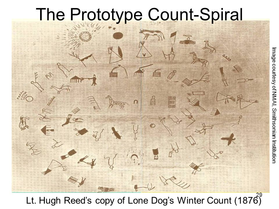 The Prototype Count-Spiral