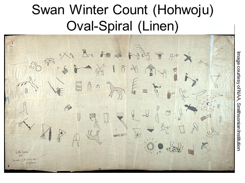 Swan Winter Count (Hohwoju) Oval-Spiral (Linen)
