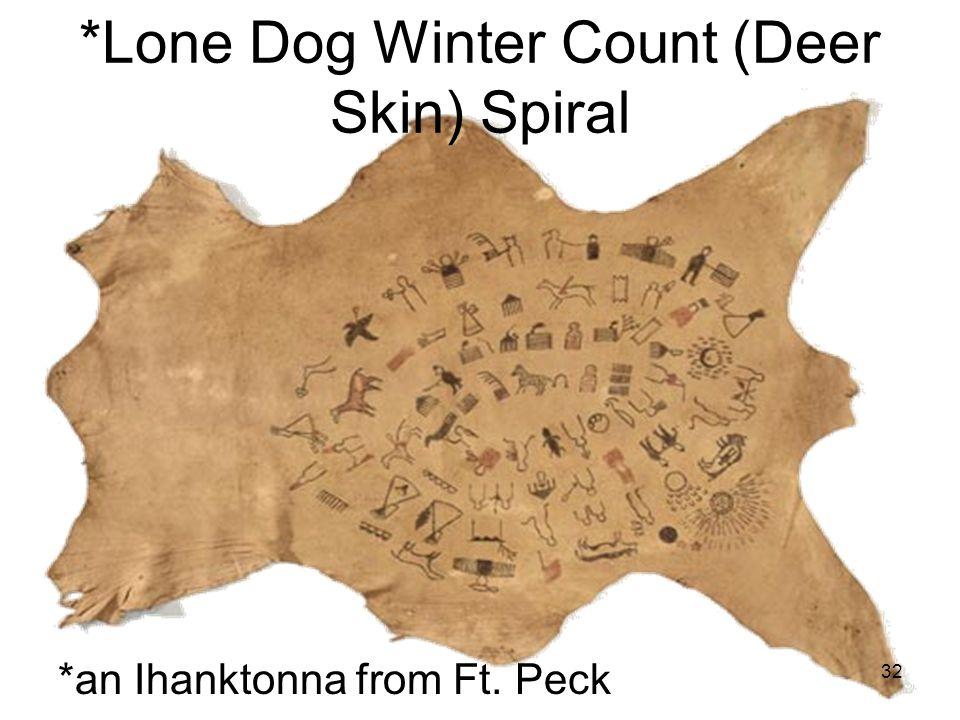 *Lone Dog Winter Count (Deer Skin) Spiral
