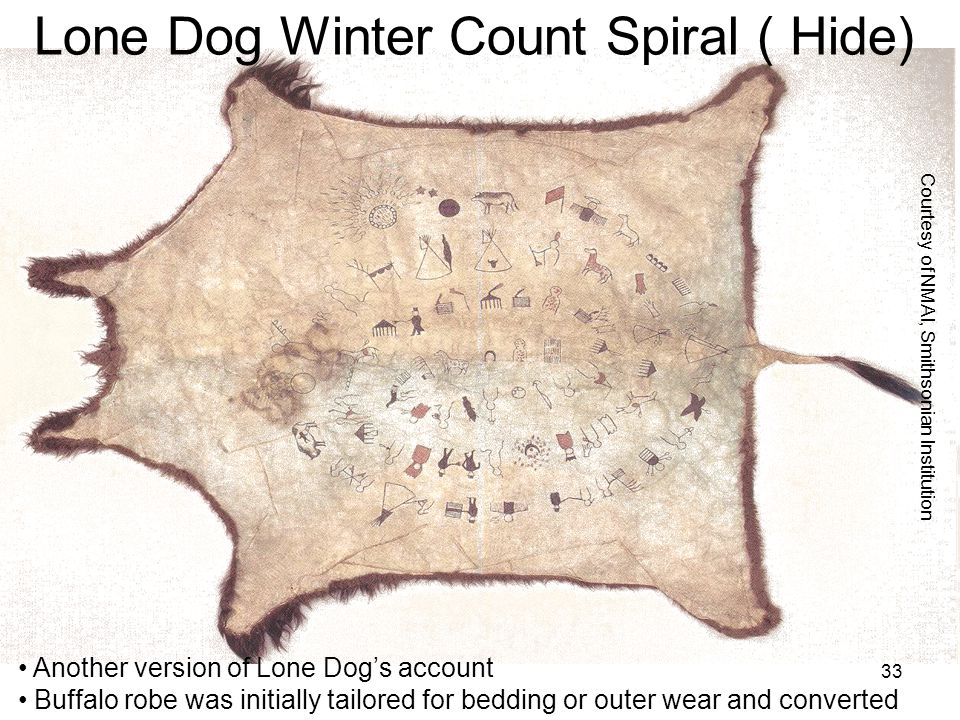 Lone Dog Winter Count Spiral ( Hide)