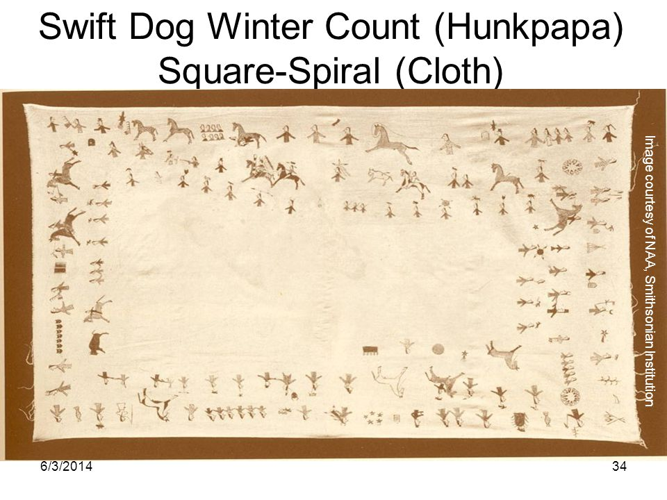 Swift Dog Winter Count (Hunkpapa) Square-Spiral (Cloth)