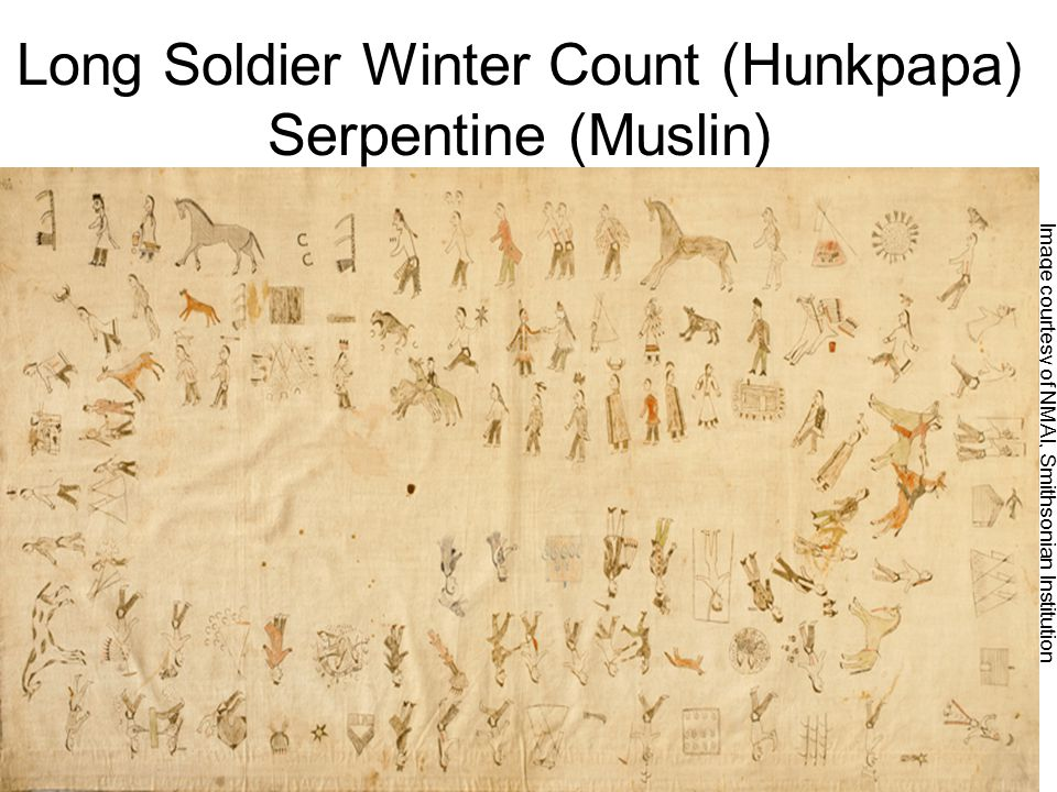 Long Soldier Winter Count (Hunkpapa) Serpentine (Muslin)