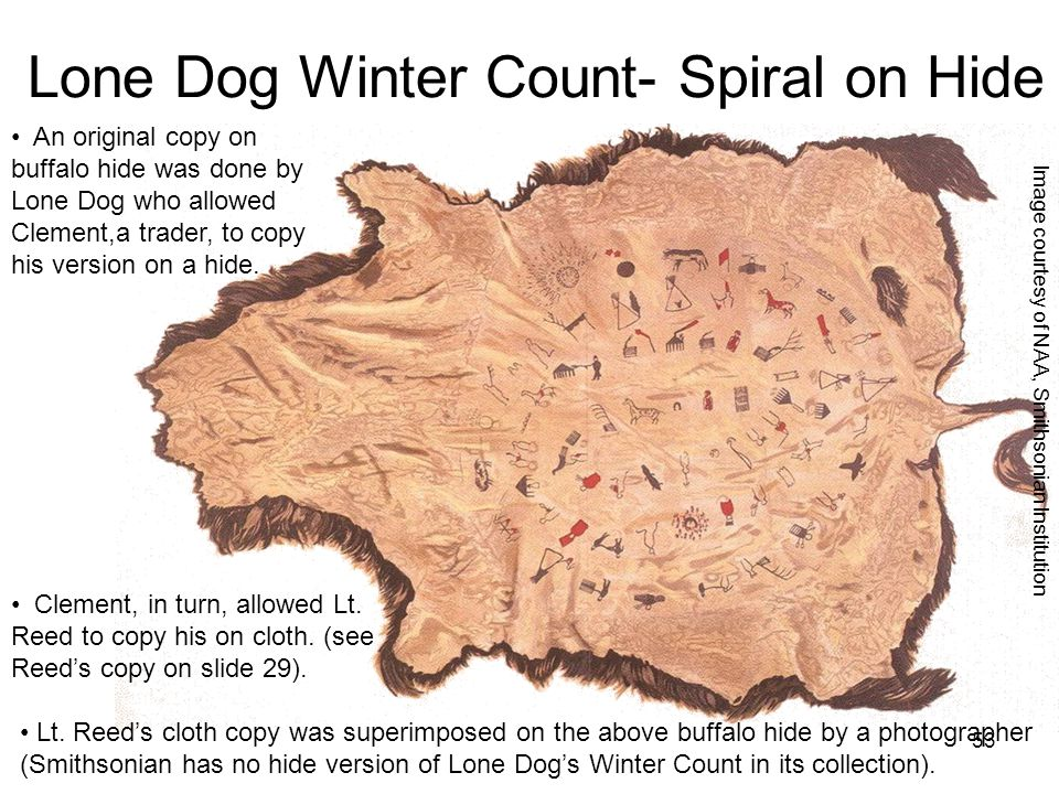 Lone Dog Winter Count- Spiral on Hide