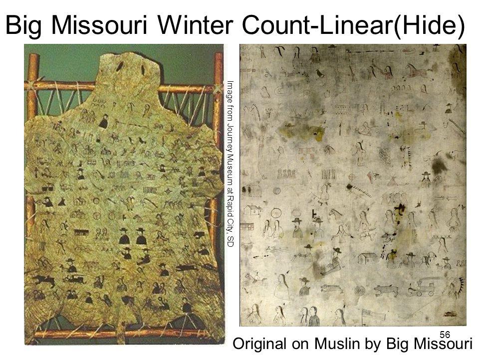 Big Missouri Winter Count-Linear(Hide)
