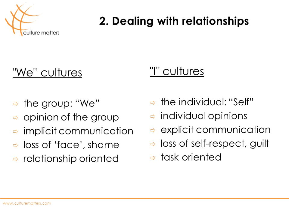2. Dealing with relationships
