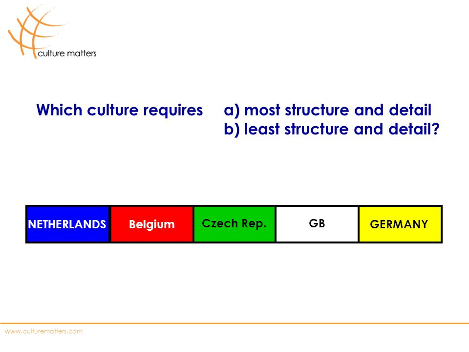 Which culture requires a) most structure and detail