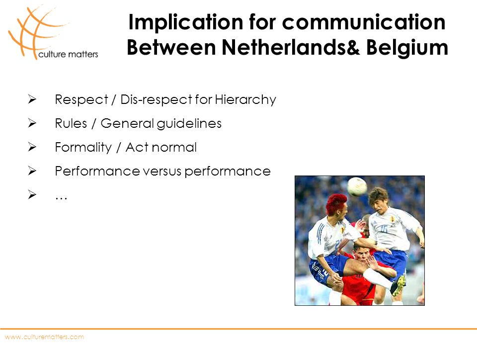 Implication for communication Between Netherlands& Belgium