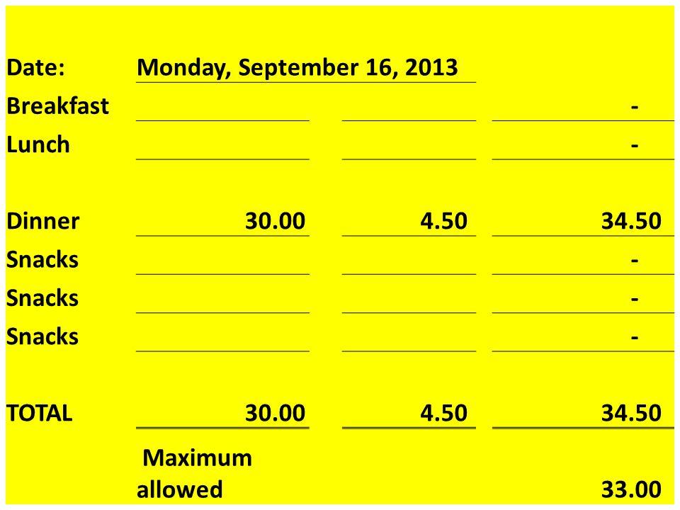 Date: Monday, September 16, 2013. Breakfast. - Lunch. Dinner. 30.00. 4.50. 34.50. Snacks.