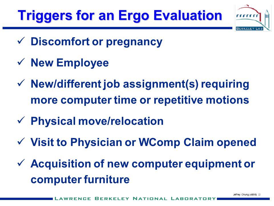 Triggers for an Ergo Evaluation
