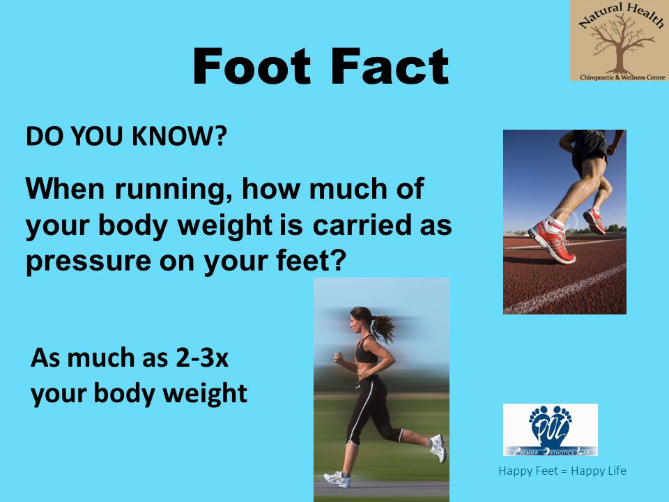 Foot Fact DO YOU KNOW When running, how much of your body weight is carried as pressure on your feet