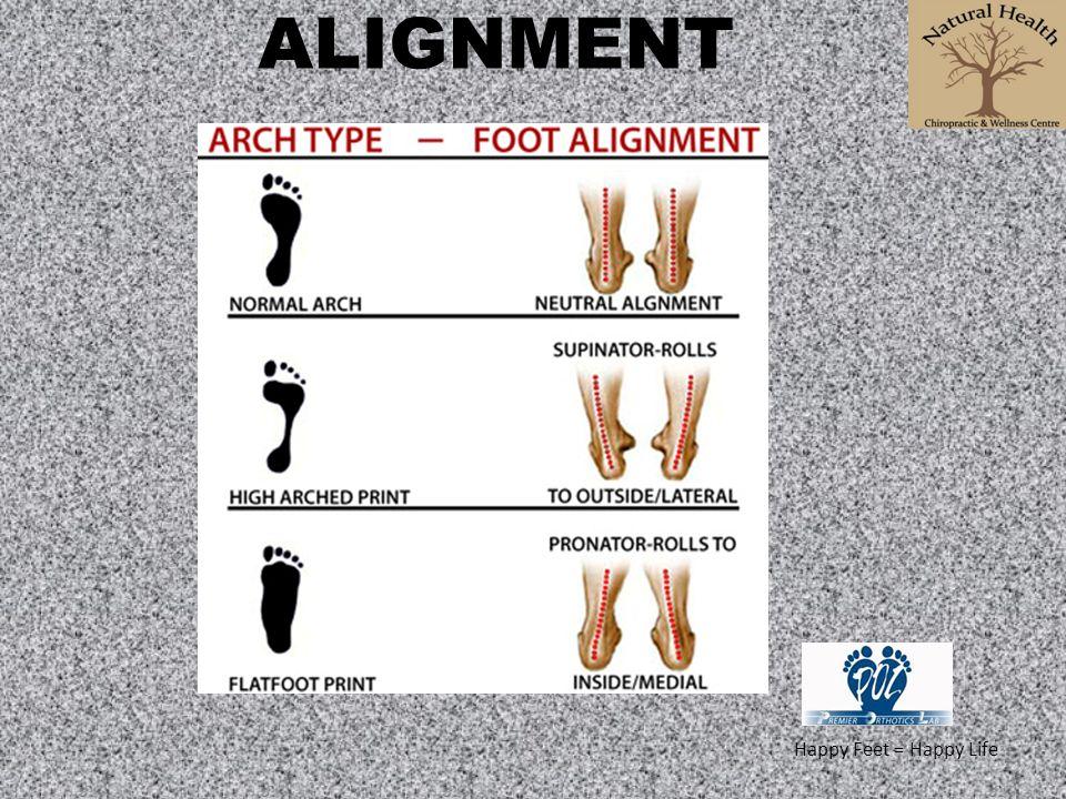 ALIGNMENT Happy Feet = Happy Life